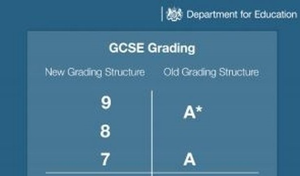 Grade boundaries (2)