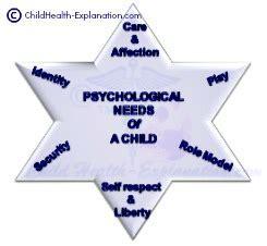 Star psychology